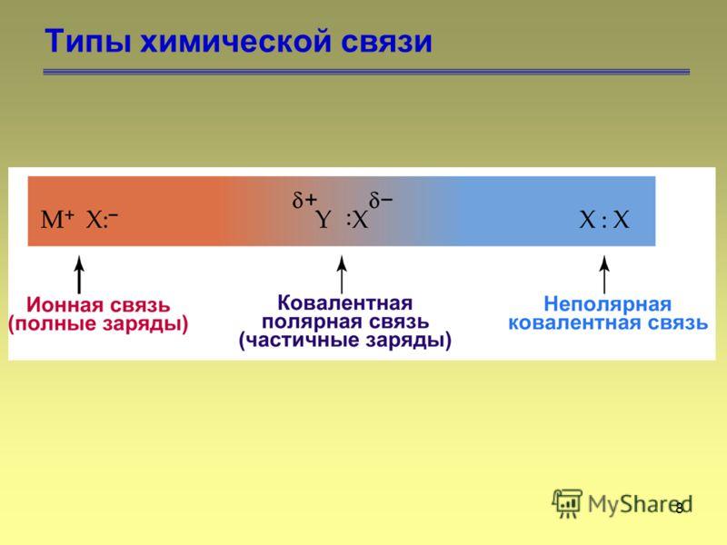 8 Типы химической связи