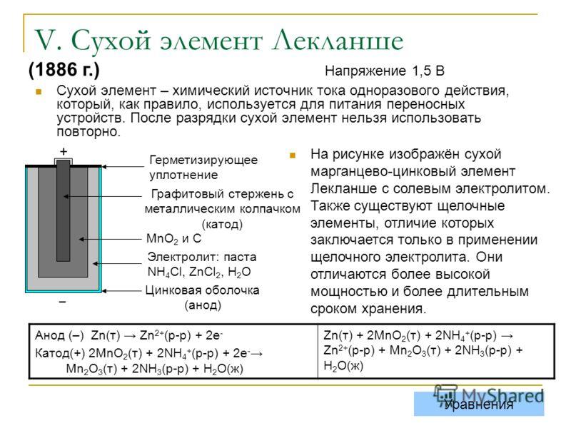 V. Сухой элемент Лекланше Сухой элемент – химический источник тока одноразового действия, который, как правило, используется для питания переносных устройств. После разрядки сухой элемент нельзя использовать повторно. (1886 г.) + Цинковая оболочка (а