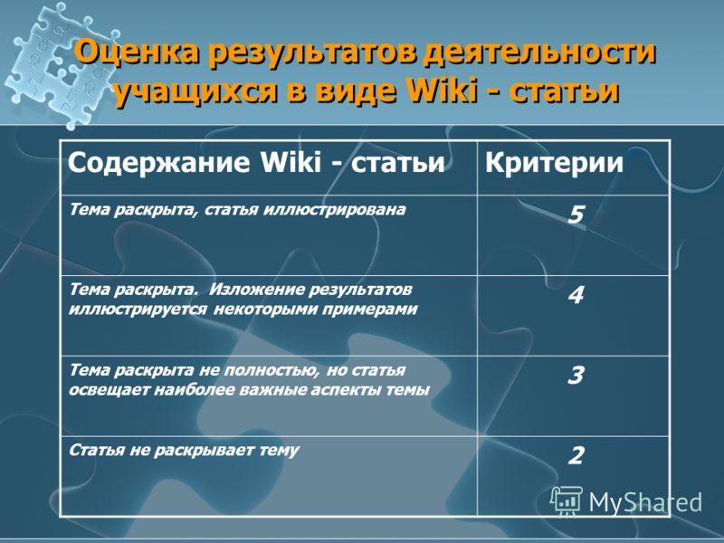 Оценка результатов деятельности учащихся в виде Wiki - статьи Содержание Wiki - статьиКритерии Тема раскрыта, статья иллюстрирована 5 Тема раскрыта. Изложение результатов иллюстрируется некоторыми примерами 4 Тема раскрыта не полностью, но статья осв