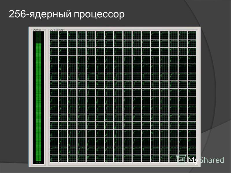 256-ядерный процессор