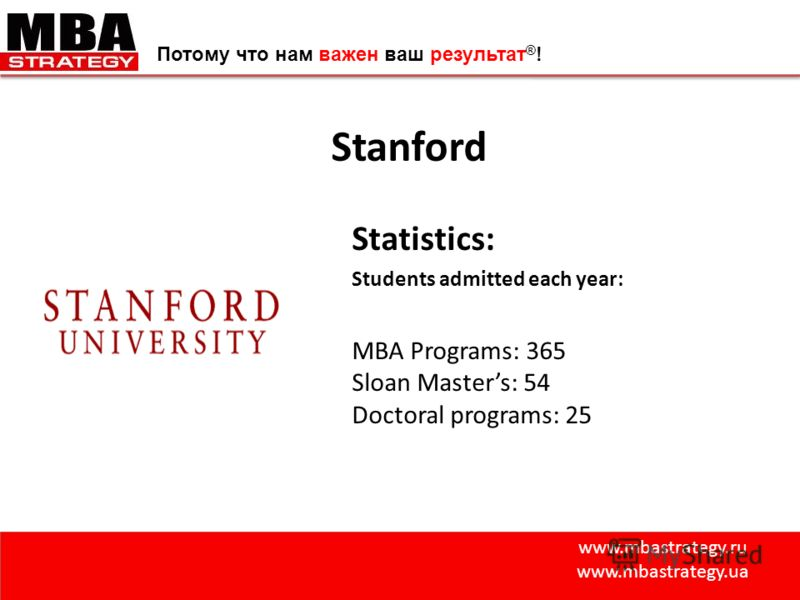www.mbastrategy.ru www.mbastrategy.ua Потому что нам важен ваш результат ® ! Stanford Statistics: Students admitted each year: MBA Programs: 365 Sloan Masters: 54 Doctoral programs: 25