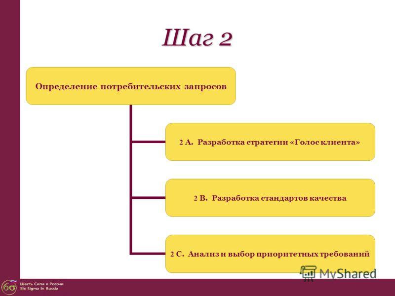 Шаг 2 Определение потребительских запросов 2 А. Разработка стратегии «Голос клиента» 2 В. Разработка стандартов качества 2 С. Анализ и выбор приоритетных требований