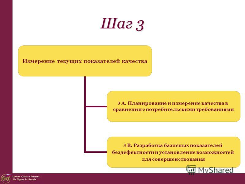 Шаг 3 Измерение текущих показателей качества 3 А. Планирование и измерение качества в сравнении с потребительскими требованиями 3 В. Разработка базисных показателей бездефектности и установление возможностей для совершенствования