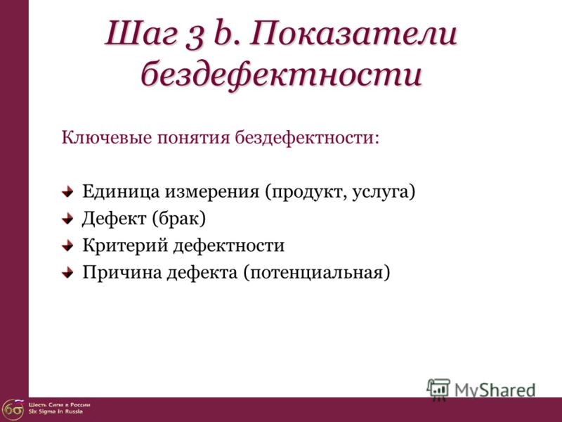 Шаг 3 b. Показатели бездефектности Ключевые понятия бездефектности: Единица измерения (продукт, услуга) Дефект (брак) Критерий дефектности Причина дефекта (потенциальная)