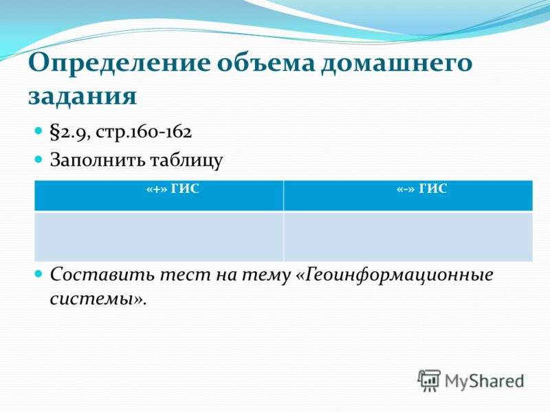 Определение объема домашнего задания §2.9, стр.160-162 Заполнить таблицу Составить тест на тему «Геоинформационные системы». «+» ГИС«-» ГИС