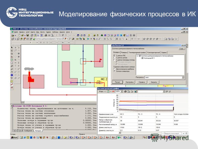 Моделирование физических процессов в ИК
