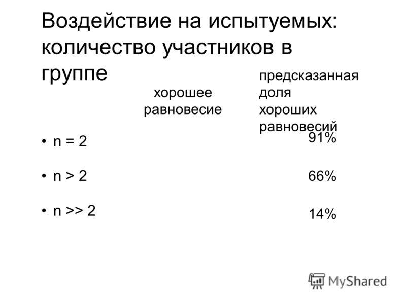 Воздействие на испытуемых: количество участников в группе n = 2 n > 2 n >> 2 хорошее равновесие 91% 66% предсказанная доля хороших равновесий 14%