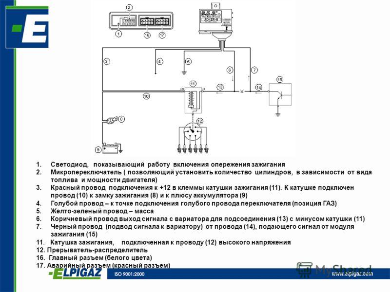 1.Светодиод, показывающий работу включения опережения зажигания 2.Микропереключатель ( позволяющий установить количество цилиндров, в зависимости от вида топлива и мощности двигателя) 3.Красный провод подключения к +12 в клеммы катушки зажигания (11)