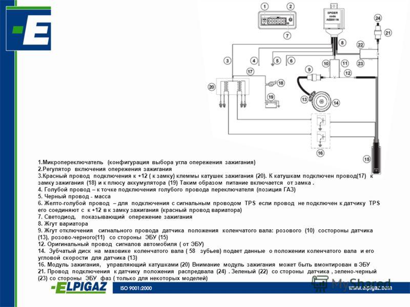 1.Микропереключатель (конфигурация выбора угла опережения зажигания) 2.Регулятор включения опережения зажигания 3.Красный провод подключения к +12 ( к замку) клеммы катушек зажигания (20). К катушкам подключен провод(17) к замку зажигания (18) и к пл