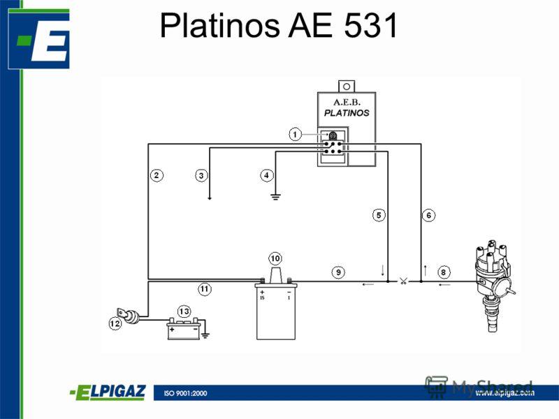 Platinos AE 531