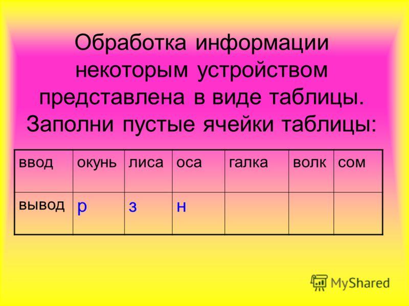 Обработка информации некоторым устройством представлена в виде таблицы. Заполни пустые ячейки таблицы: вводокуньлисаосагалкаволксом вывод рзн