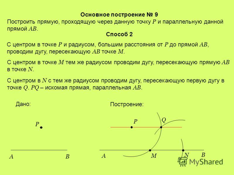 Основное построение 9 Построить прямую, проходящую через данную точку Р и параллельную данной прямой АВ. Способ 1 Построение: С центром в точке Р и радиусом, большим расстояния от Р до прямой АВ, проводим дугу, пересекающую АВ точках М и N. P MN Q P