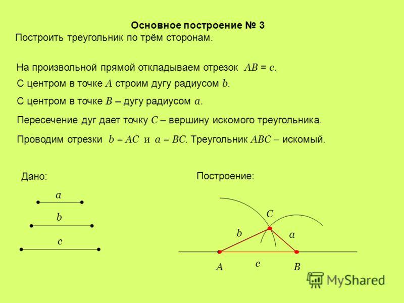 Основное построение 2 Отложить от данного луча в данную полуплоскость угол, равный данному углу. Построение: Дано: С центром в точке О проводим дугу произвольного радиуса, пересекающую стороны угла в точках М и N. A BN M FN M O S С центром в точке S