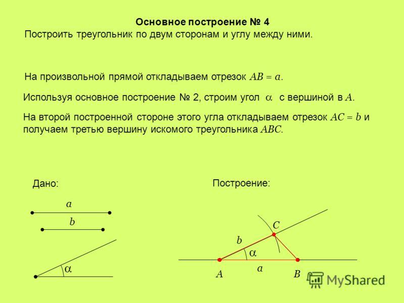 Основное построение 3 Построить треугольник по трём сторонам. На произвольной прямой откладываем отрезок АВ = c. Построение: Дано: a b c AB C c b a С центром в точке А строим дугу радиусом b. С центром в точке В – дугу радиусом а. Пересечение дуг дае