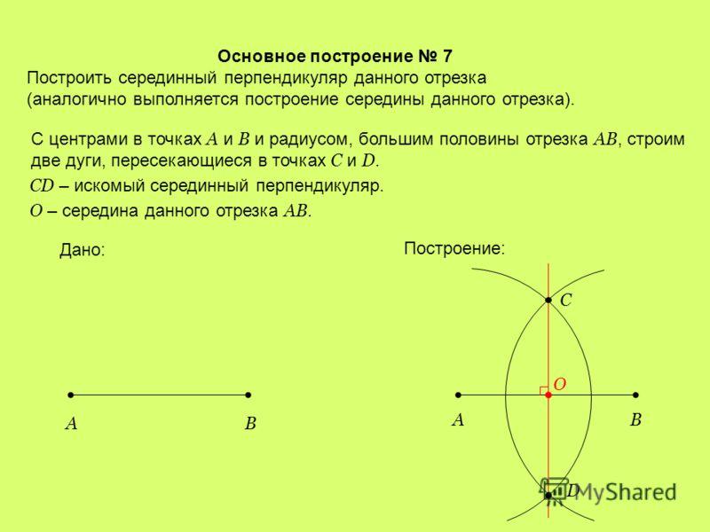 Основное построение 6 Построить биссектрису данного неразвернутого угла (разделить данный угол пополам). Построение: С центром в вершине О данного угла произвольным радиусом проводим дугу, пересекающую стороны угла в точках А и В. B A E Дано: Не изме