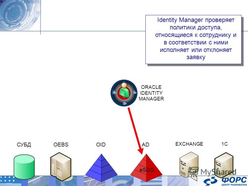 ORACLE IDENTITY MANAGER AD EXCHANGE OIDOEBSСУБД 1C Identity Manager проверяет политики доступа, относящиеся к сотруднику и в соответствии с ними исполняет или отклоняет заявку eSSO