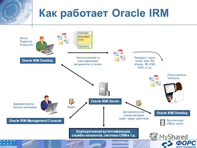 Как работает Oracle IRM Администратор Бизнес-менеджер Аудит Oracle IRM Management Console Автор Редактор Рецензент Oracle IRM Desktop Запечатывание и классификация документов и писем Передача через email, web, file shares, IM, USB, DVD, и т.д. Пользо