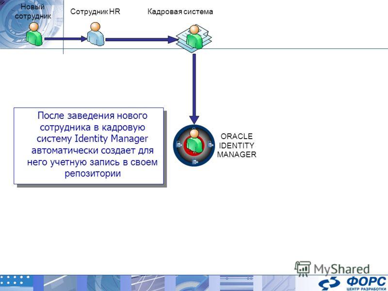 Кадровая система ORACLE IDENTITY MANAGER Сотрудник HR После заведения нового сотрудника в кадровую систему Identity Manager автоматически создает для него учетную запись в своем репозитории Новый сотрудник