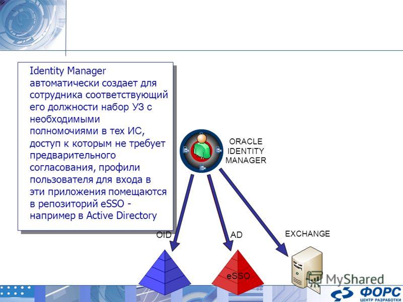 ORACLE IDENTITY MANAGER AD EXCHANGE OID Identity Manager автоматически создает для сотрудника соответствующий его должности набор УЗ с необходимыми полномочиями в тех ИС, доступ к которым не требует предварительного согласования, профили пользователя