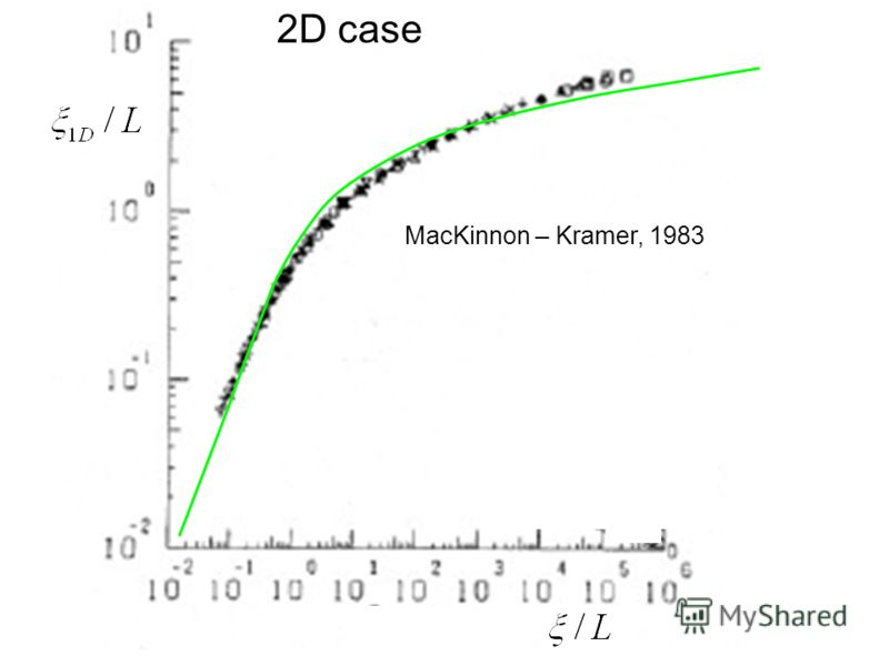 MacKinnon – Kramer, 1983 2D case