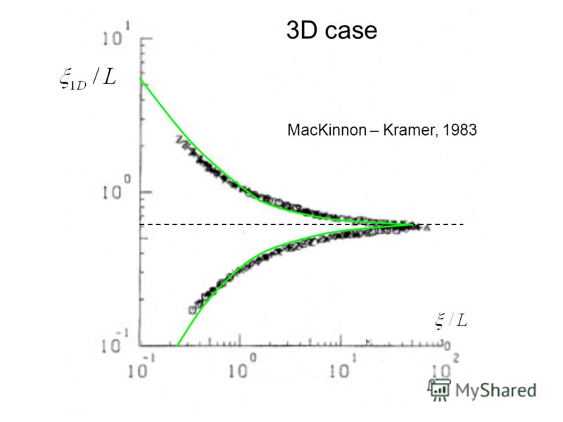 MacKinnon – Kramer, 1983 3D case