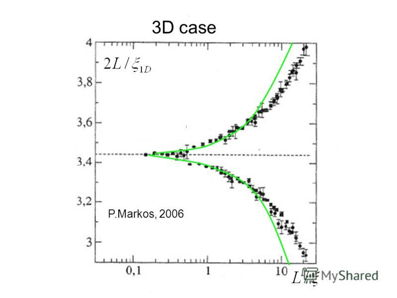 P.Markos, 2006 3D case