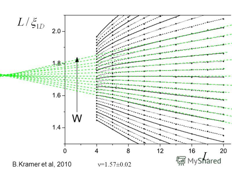 B.Kramer et al, 2010 ν=1.57±0.02