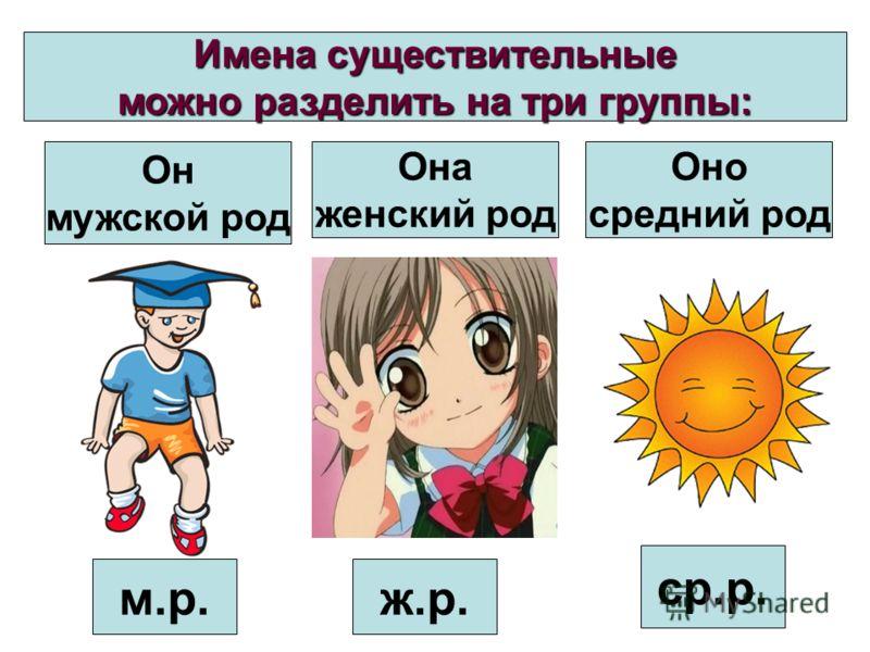 Имена существительные можно разделить на три группы: Он мужской род Она женский род Оно средний род м.р.ж.р. ср.р.