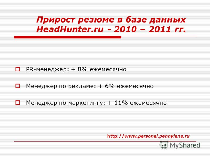 Прирост резюме в базе данных HeadHunter.ru - 2010 – 2011 гг. PR-менеджер: + 8% ежемесячно Менеджер по рекламе: + 6% ежемесячно Менеджер по маркетингу: + 11% ежемесячно http://www.personal.pennylane.ru