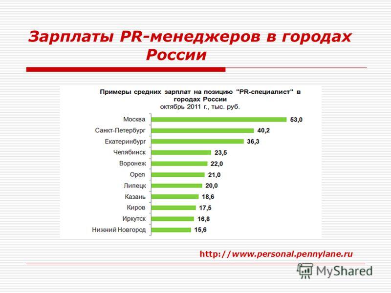Зарплаты PR-менеджеров в городах России http://www.personal.pennylane.ru