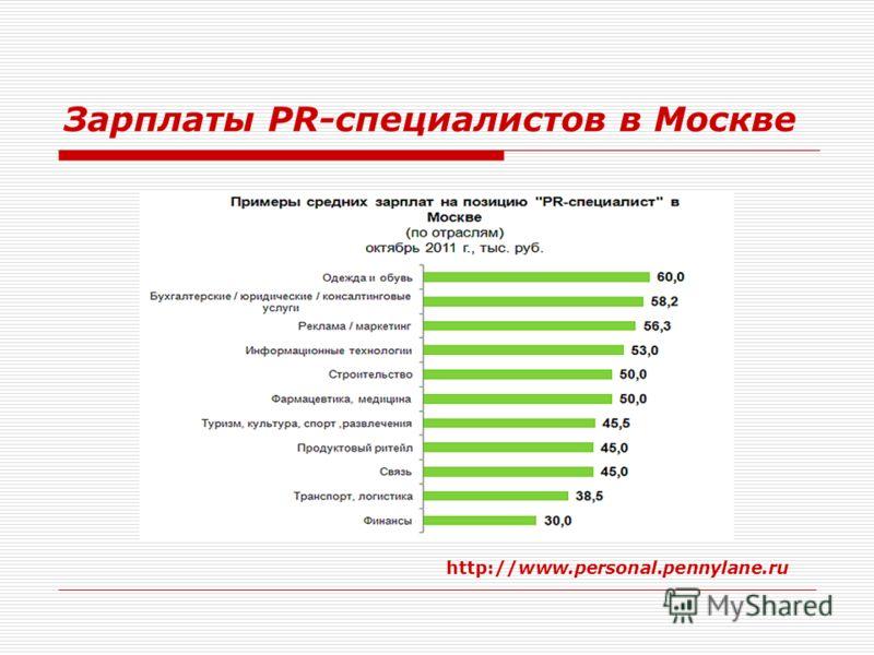 Зарплаты PR-специалистов в Москве http://www.personal.pennylane.ru