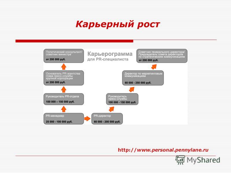 Карьерный рост http://www.personal.pennylane.ru