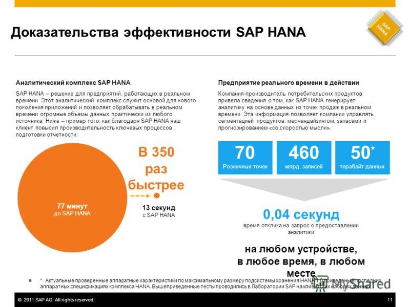 ©2011 SAP AG. All rights reserved.11 Доказательства эффективности SAP HANA *Актуальные проверенные аппаратные характеристики по максимальному размеру подсистемы хранения HANA 1.0 приведены в последних аппаратных спецификациях комплекса HANA. Вышеприв