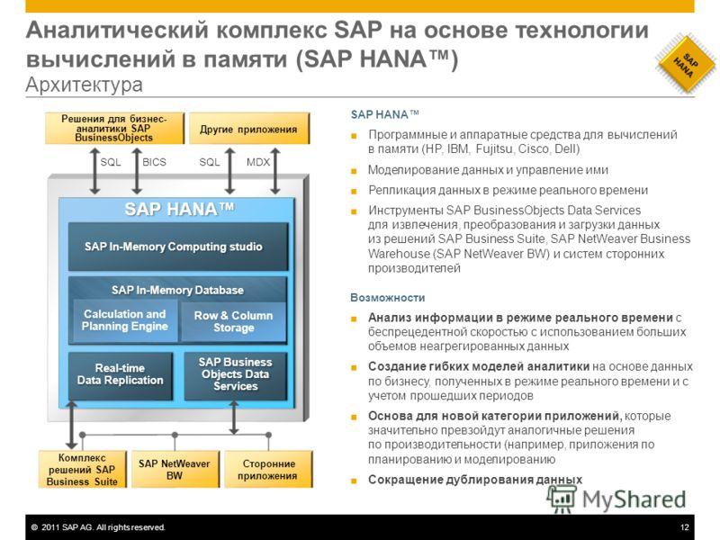 ©2011 SAP AG. All rights reserved.12 SAP HANA Программные и аппаратные средства для вычислений в памяти (HP, IBM, Fujitsu, Cisco, Dell) Моделирование данных и управление ими Репликация данных в режиме реального времени Инструменты SAP BusinessObjects