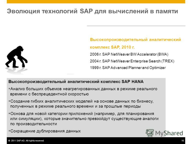 ©2011 SAP AG. All rights reserved.16 SAP Advanced Planner and Optimizer на основе liveCache Анализ огромного объема данных о логистической цепочке, поступающих от самой компании и ее партнеров Информация для решения проблем планирования, включая план