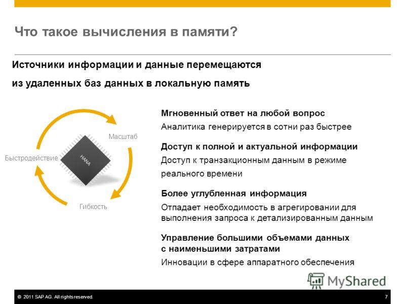 ©2011 SAP AG. All rights reserved.7 Что такое вычисления в памяти? Мгновенный ответ на любой вопрос Аналитика генерируется в сотни раз быстрее Доступ к полной и актуальной информации Доступ к транзакционным данным в режиме реального времени Более угл