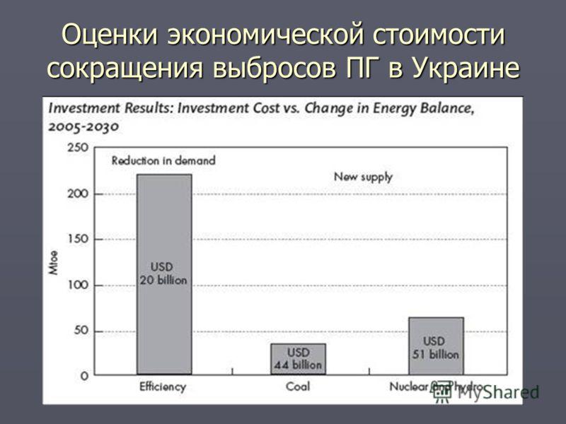 11 Оценки экономической стоимости сокращения выбросов ПГ в Украине