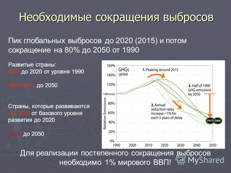 Необходимые сокращения выбросов Пик глобальных выбросов до 2020 (2015) и потом сокращение на 80% до 2050 от 1990 Развитые страны: 40% до 2020 от уровня 1990 -80%-95% до 2050 Страны, которые развиваются -15-30% от базового уровня развития до 2020 -50%