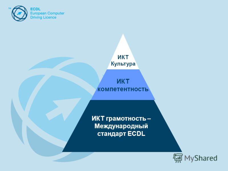 ИКТ грамотность – Международный стандарт ECDL ИКТ компетентность ИКТ Культура
