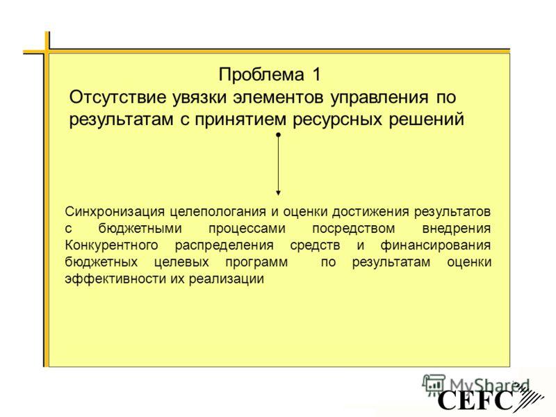 CEFC Проблема 1 Отсутствие увязки элементов управления по результатам с принятием ресурсных решений Синхронизация целепологания и оценки достижения результатов с бюджетными процессами посредством внедрения Конкурентного распределения средств и финанс