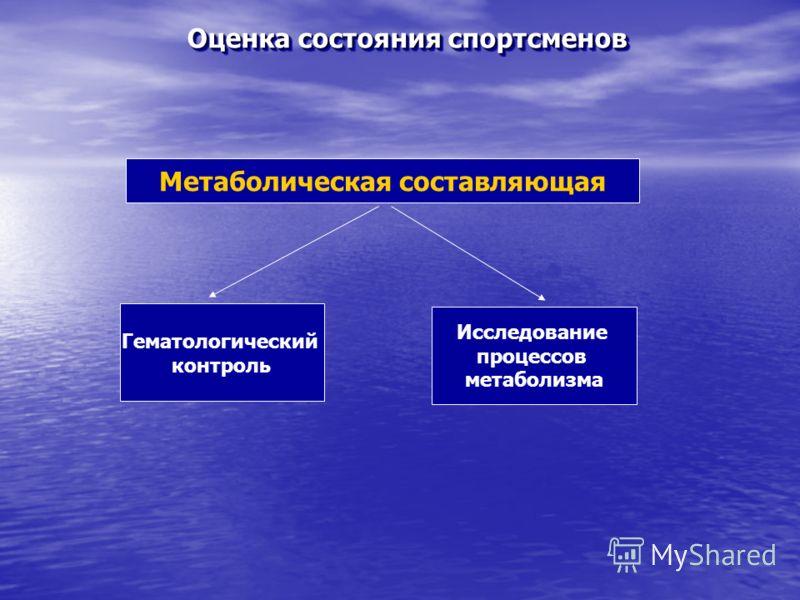 Оценка состояния спортсменов Метаболическая составляющая Гематологический контроль Исследование процессов метаболизма