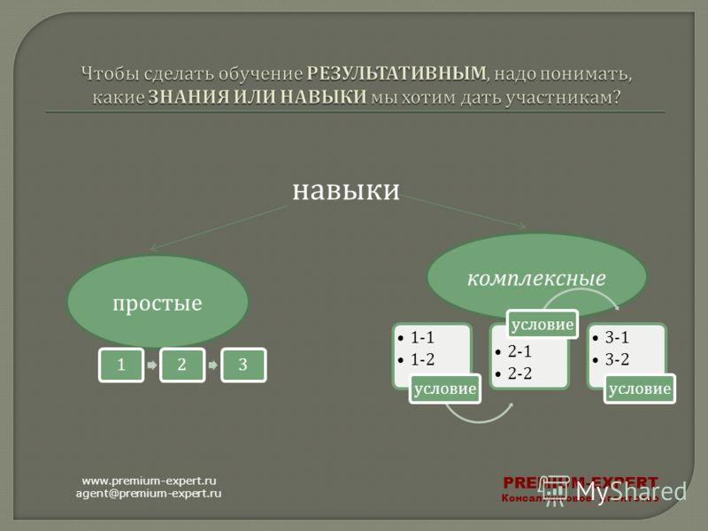 навыки простые комплексные www.premium-expert.ru agent@premium-expert.ru PREMIUM-EXPERT Консалтинговое агентство