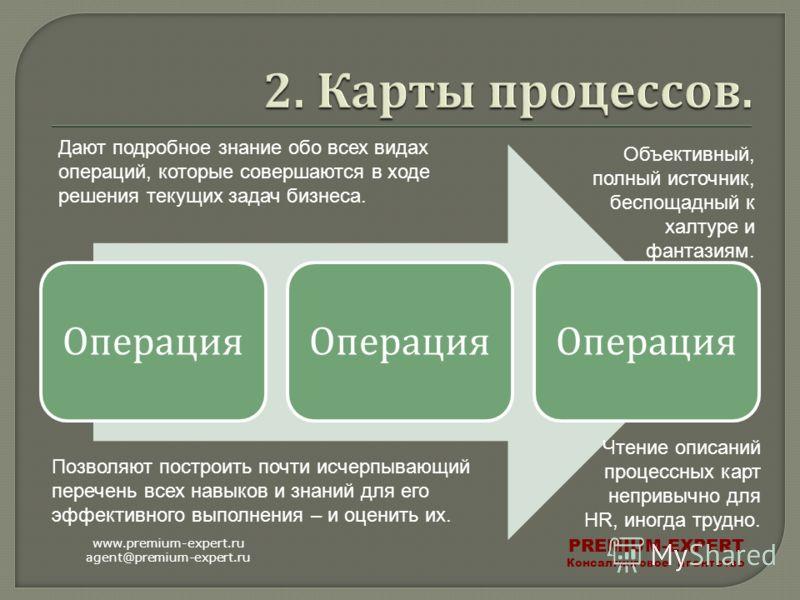 Операция www.premium-expert.ru agent@premium-expert.ru PREMIUM-EXPERT Консалтинговое агентство Дают подробное знание обо всех видах операций, которые совершаются в ходе решения текущих задач бизнеса. Объективный, полный источник, беспощадный к халтур