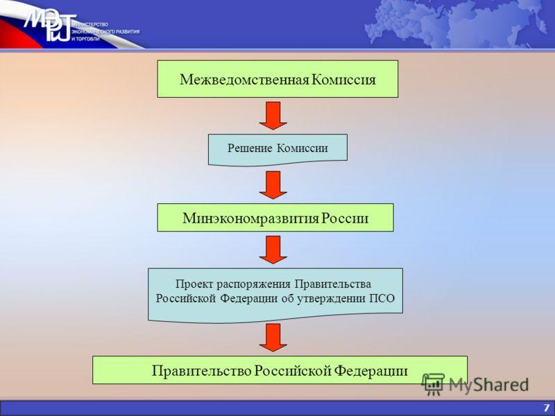 7 Минэкономразвития России Решение Комиссии Межведомственная Комиссия Проект распоряжения Правительства Российской Федерации об утверждении ПСО Правительство Российской Федерации