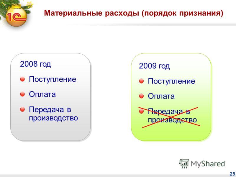 25 Материальные расходы (порядок признания) 2008 год Поступление Оплата Передача в производство 2009 год Поступление Оплата Передача в производство