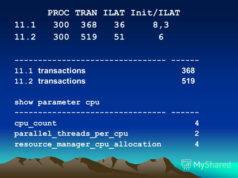 PROC TRAN ILAT Init/ILAT 11.1 300 368 36 8,3 11.2 300 519 51 6 -------------------------------- ------ 11.1 transactions 368 11.2 transactions 519 show parameter cpu -------------------------------- ------ cpu_count 4 parallel_threads_per_cpu 2 resou