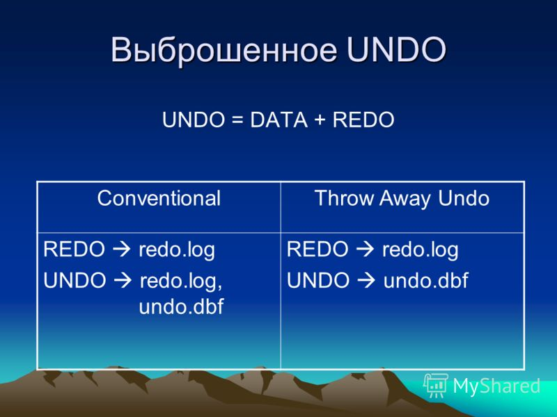 Выброшенное UNDO ConventionalThrow Away Undo REDO redo.log UNDO redo.log, undo.dbf REDO redo.log UNDO undo.dbf UNDO = DATA + REDO