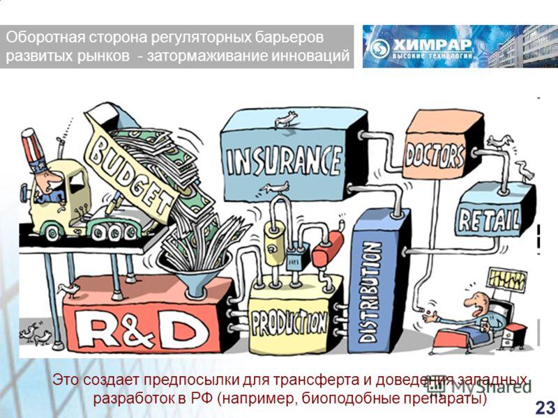 Оборотная сторона регуляторных барьеров развитых рынков - затормаживание инноваций Это создает предпосылки для трансферта и доведения западных разработок в РФ (например, биоподобные препараты) 23