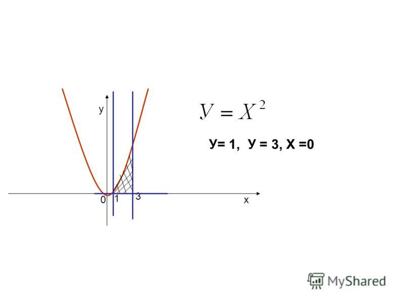 1 3 х у 0 У= 1, У = 3, Х =0
