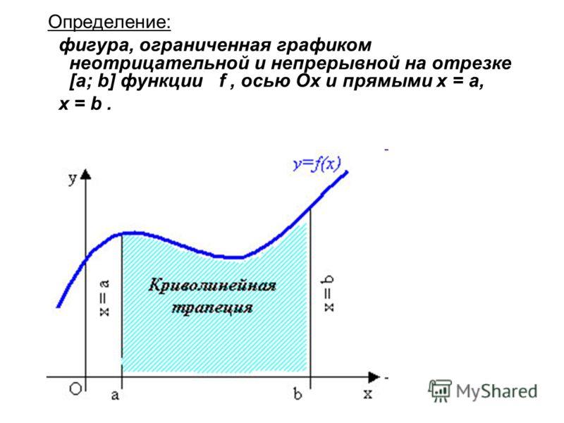 Определение: фигура, ограниченная графиком неотрицательной и непрерывной на отрезке [a; b] функции f, осью Ох и прямыми х = а, х = b.